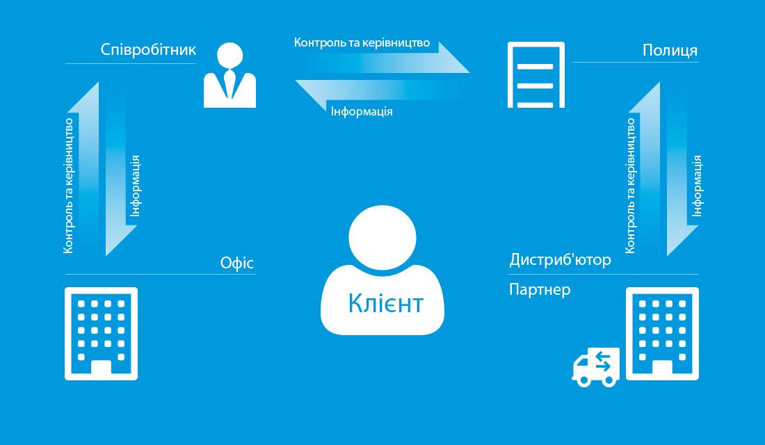 scheme_ukr